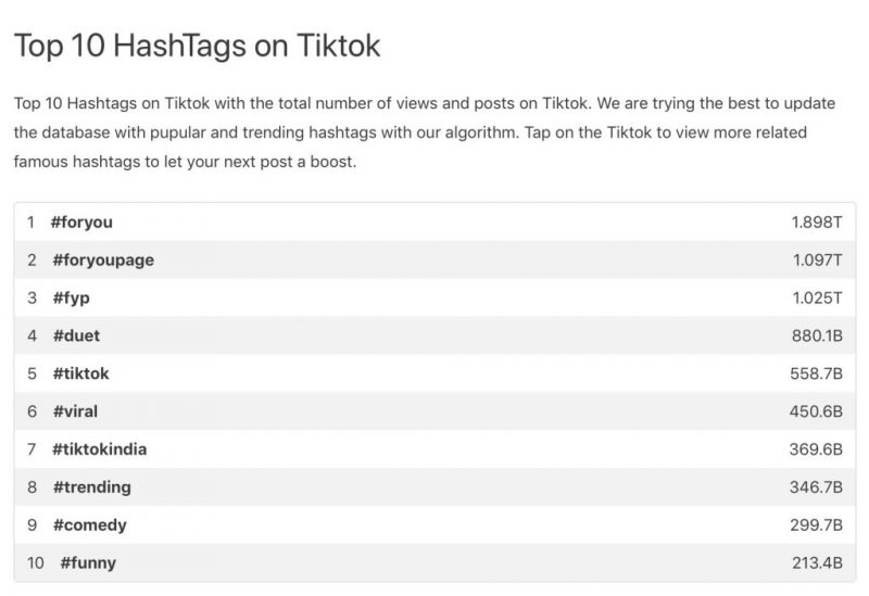 Top-10-Hashtags-on-Tiktok