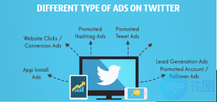 twitter-ad-types